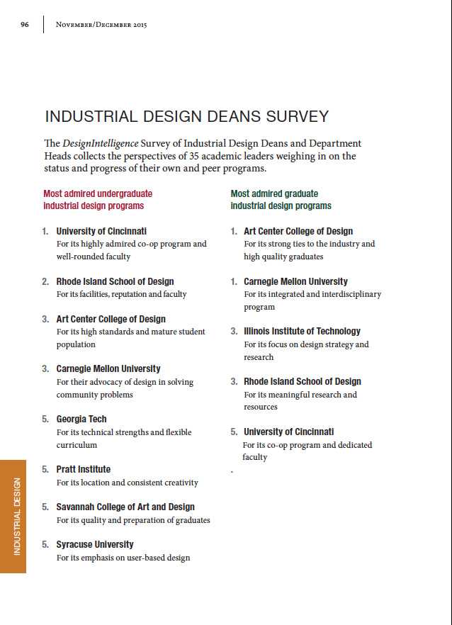 IIT Institute Of Design Counted Among Most Admired Graduate Industrial Programs