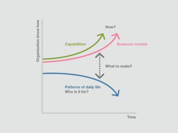 innovation_gap